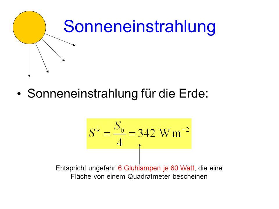 Sonneneinstrahlung Sonneneinstrahlung für die Erde: