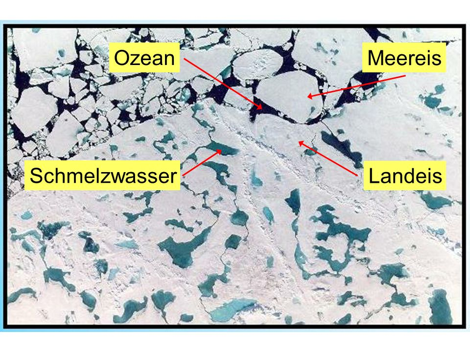 Ozean Meereis Landeis Schmelzwasser Slide 22: Ice albedo feedback.