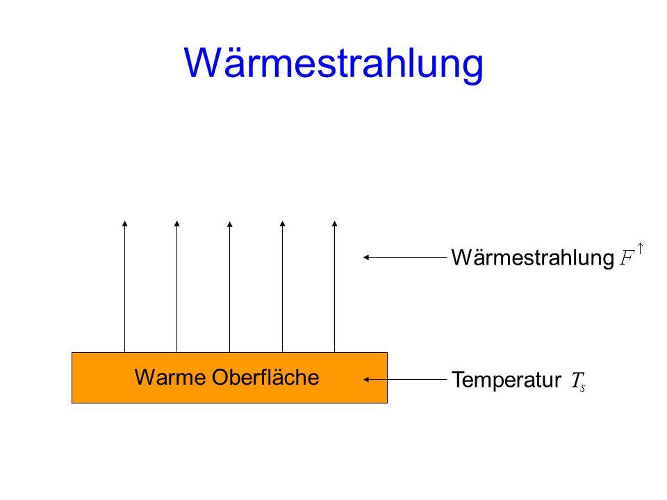 Wärmestrahlung Wärmestrahlung Warme Oberfläche Temperatur Ts