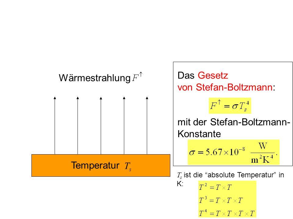 von Stefan-Boltzmann: