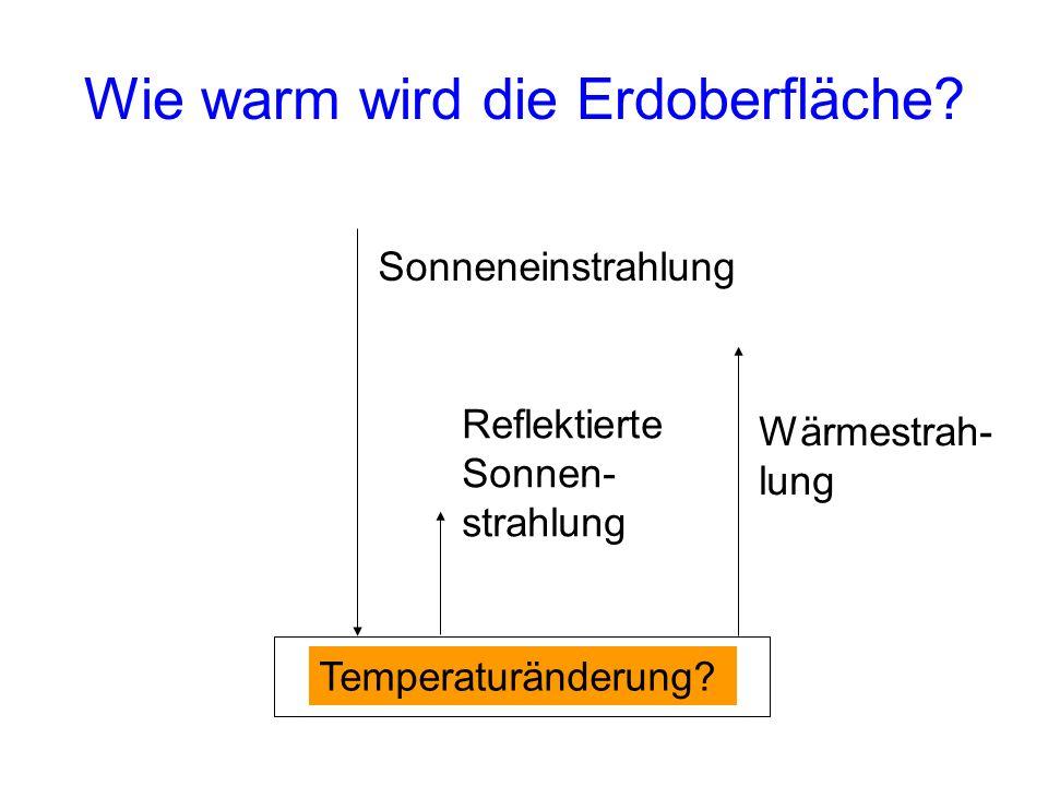 Wie warm wird die Erdoberfläche