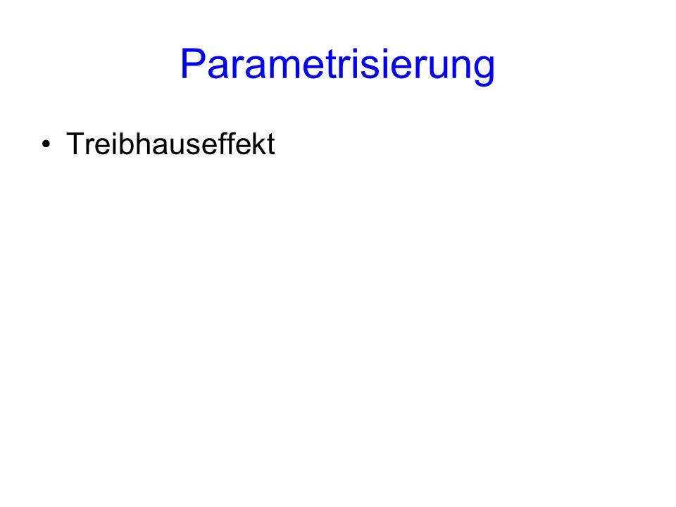 Parametrisierung Treibhauseffekt