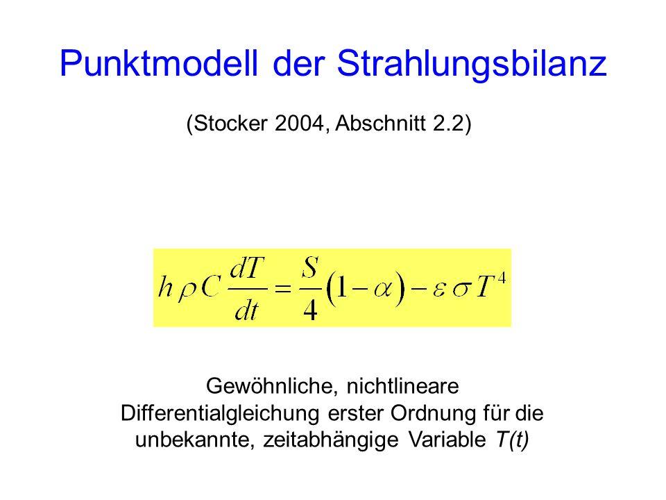 Punktmodell der Strahlungsbilanz