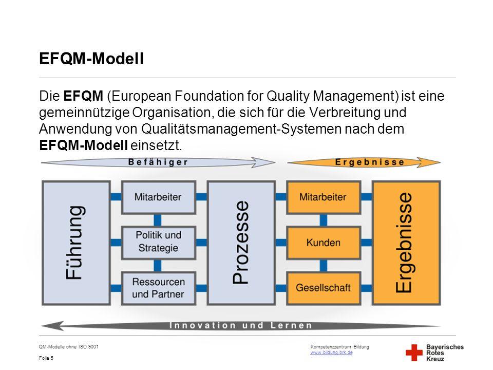EFQM-Modell