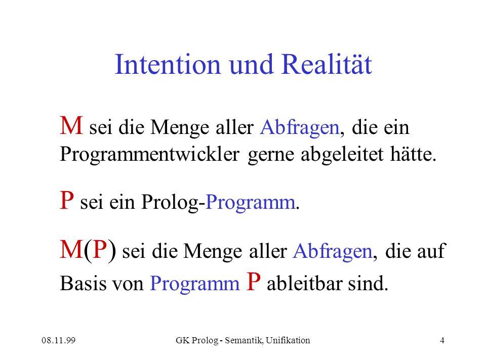 Intention und Realität