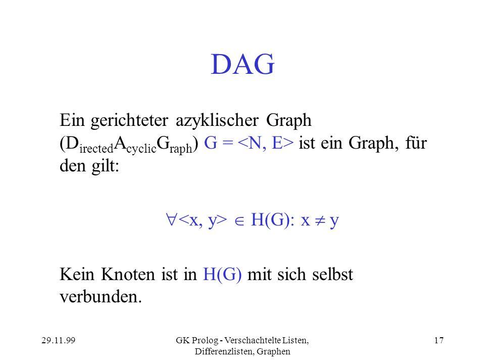 DAG Ein gerichteter azyklischer Graph (DirectedAcyclicGraph) G = <N, E> ist ein Graph, für den gilt: