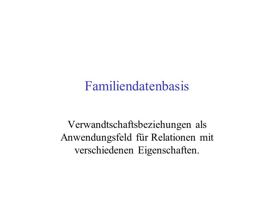 Familiendatenbasis Verwandtschaftsbeziehungen als Anwendungsfeld für Relationen mit verschiedenen Eigenschaften.