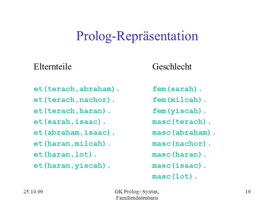 Prolog-Repräsentation