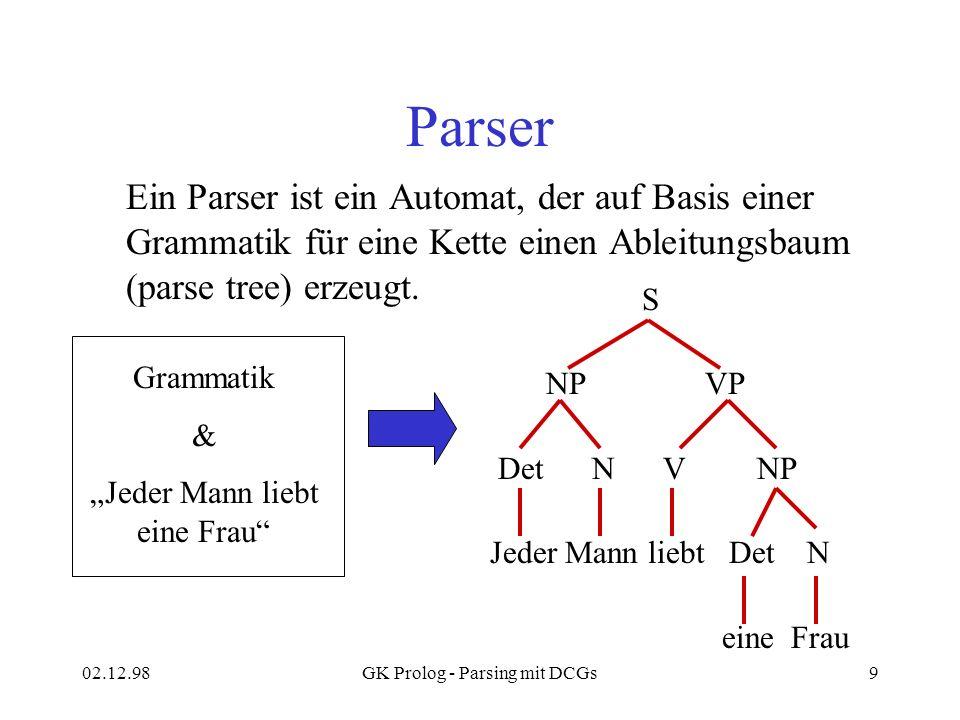 ParserEin Parser ist ein Automat, der auf Basis einer Grammatik für eine Kette einen Ableitungsbaum (parse tree) erzeugt.