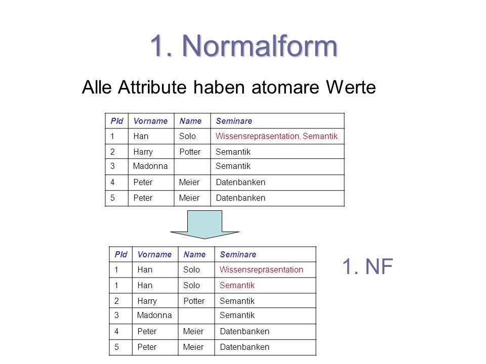 1. Normalform 1. NF Alle Attribute haben atomare Werte PId Vorname
