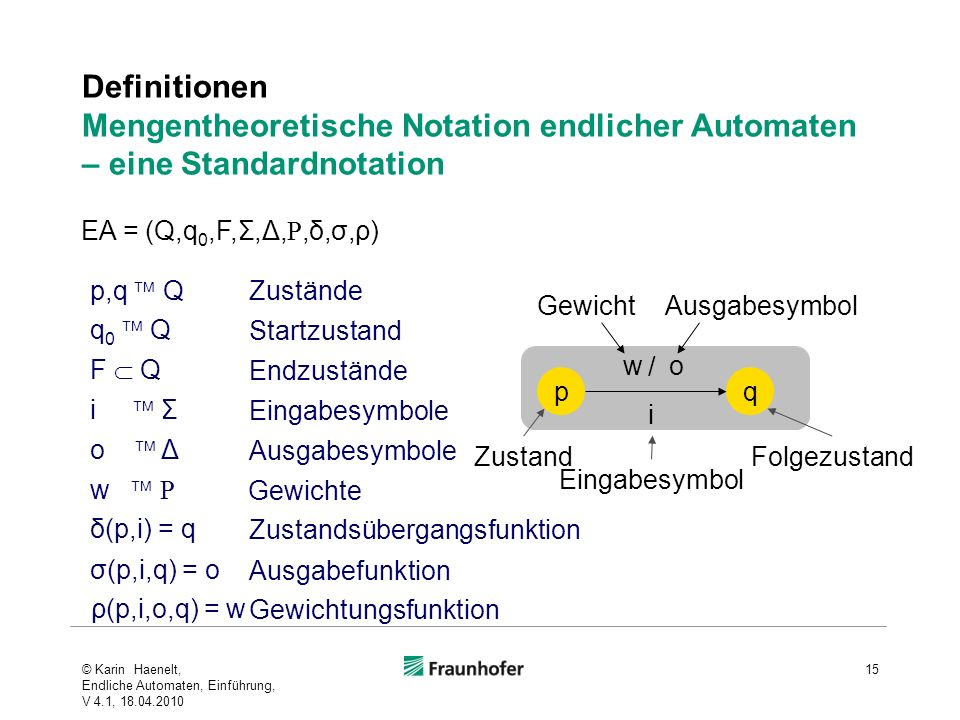 Definitionen Mengentheoretische Notation endlicher Automaten – eine Standardnotation