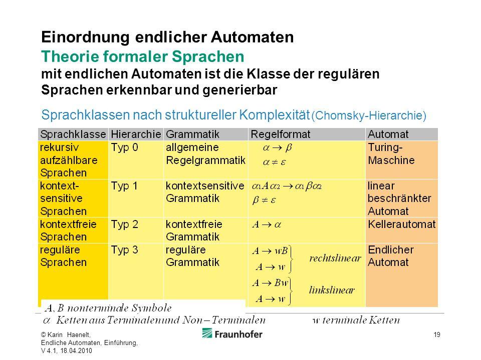 Einordnung endlicher Automaten Theorie formaler Sprachen mit endlichen Automaten ist die Klasse der regulären Sprachen erkennbar und generierbar