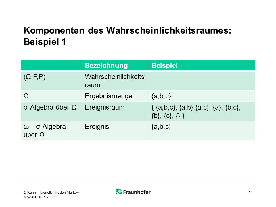Komponenten des Wahrscheinlichkeitsraumes: Beispiel 1