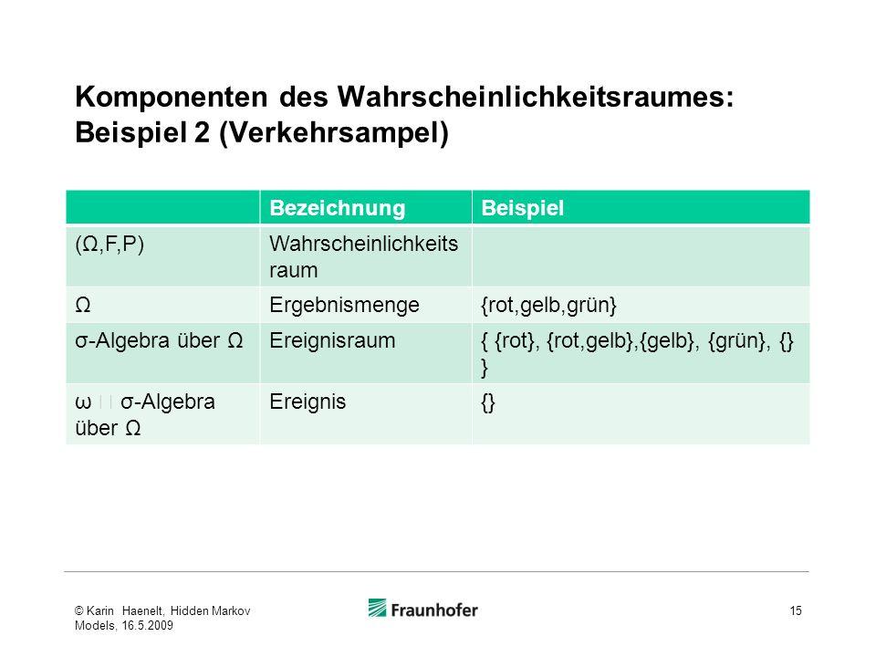 Komponenten des Wahrscheinlichkeitsraumes: Beispiel 2 (Verkehrsampel)