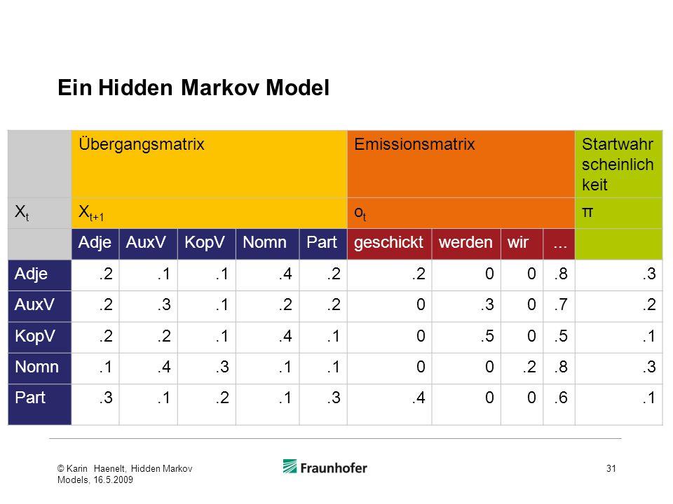 Ein Hidden Markov Model