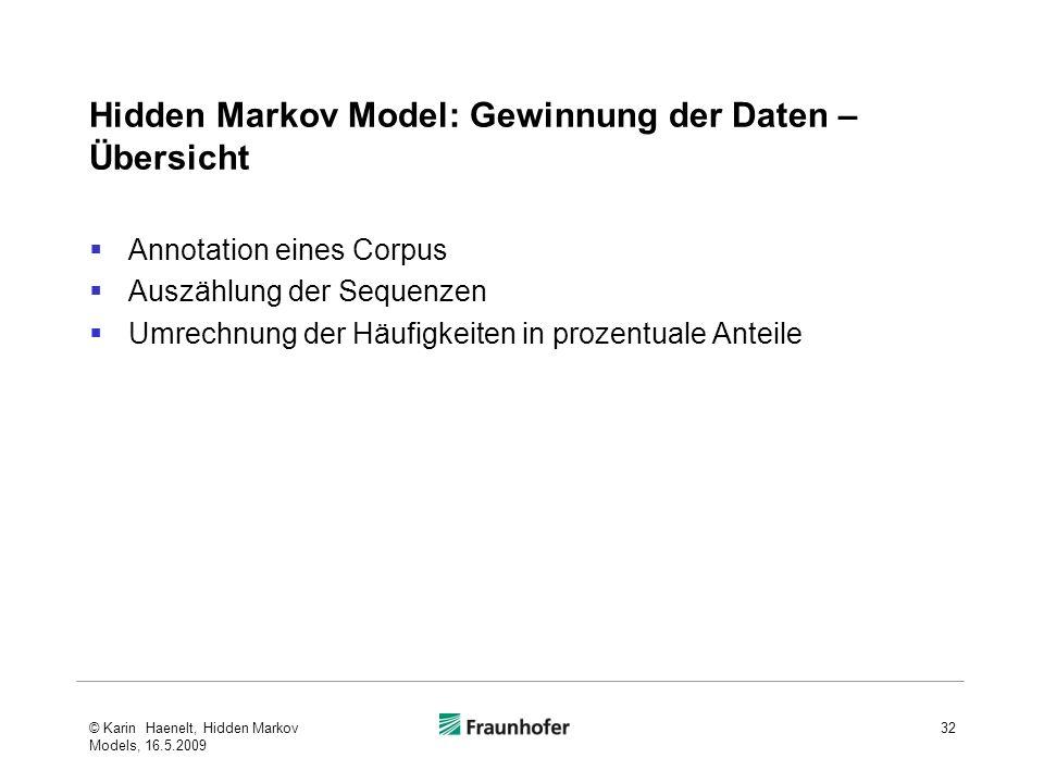 Hidden Markov Model: Gewinnung der Daten – Übersicht