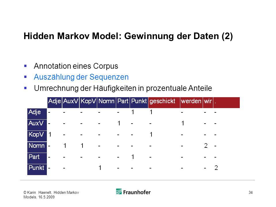 Hidden Markov Model: Gewinnung der Daten (2)