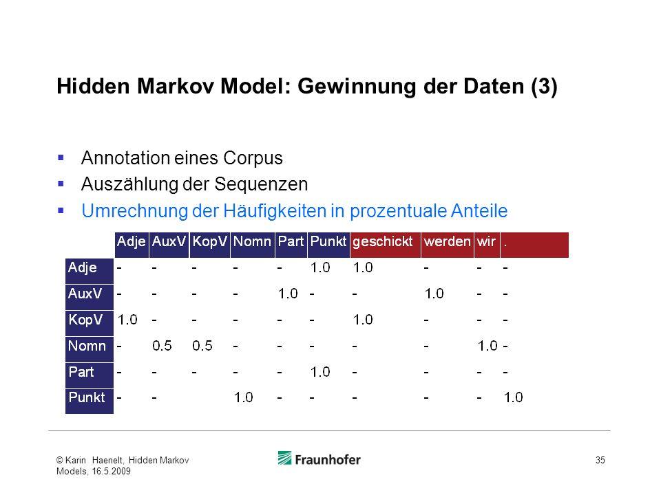 Hidden Markov Model: Gewinnung der Daten (3)