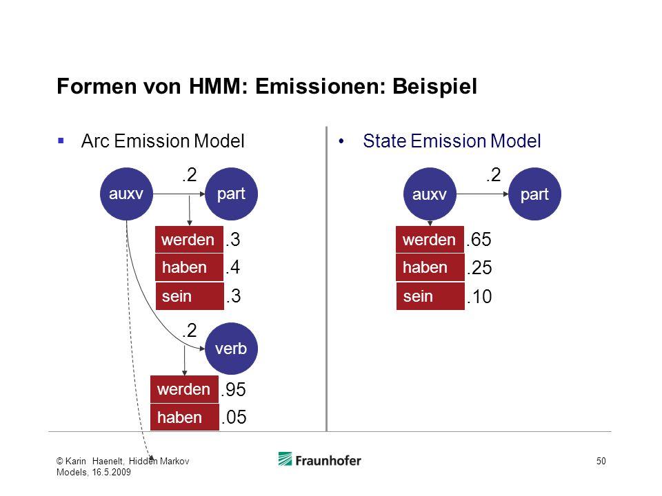 Formen von HMM: Emissionen: Beispiel