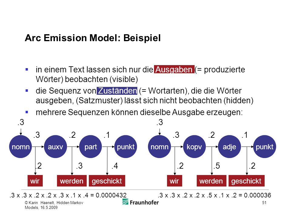 Arc Emission Model: Beispiel