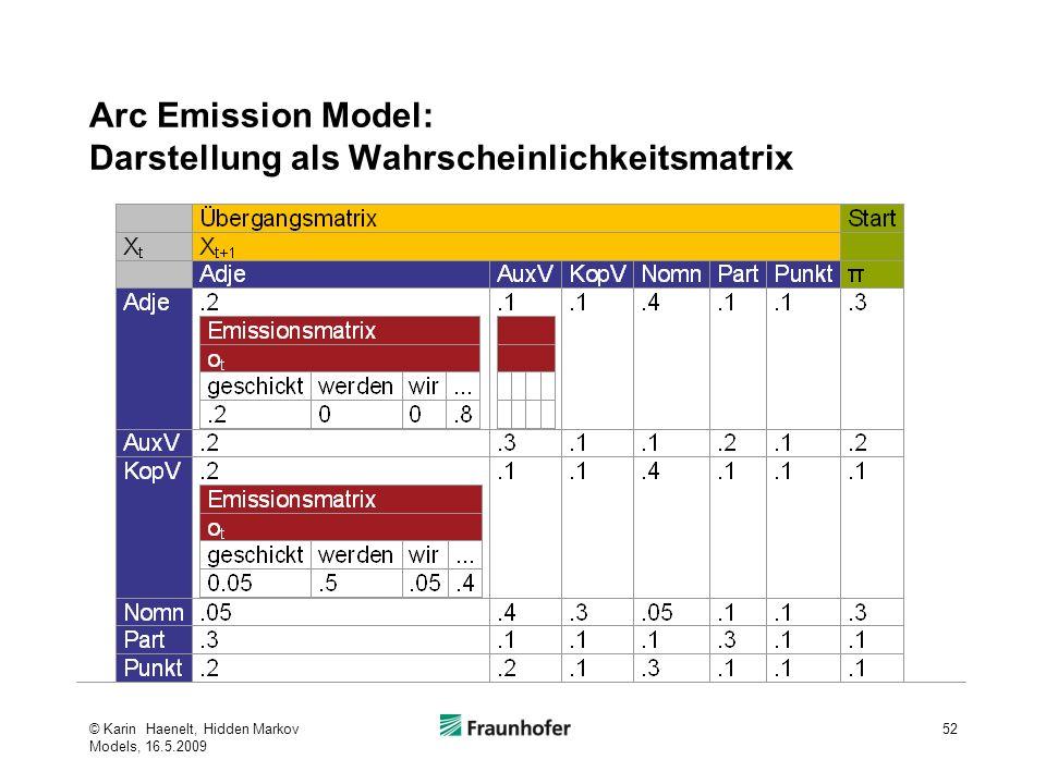 Arc Emission Model: Darstellung als Wahrscheinlichkeitsmatrix