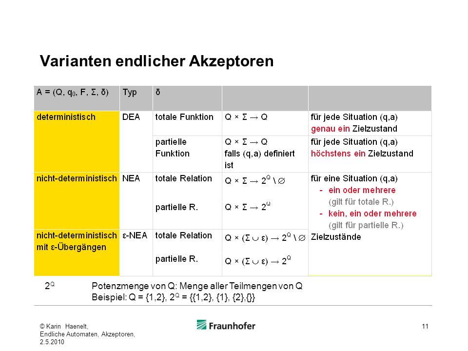 Varianten endlicher Akzeptoren