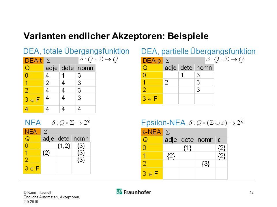 Varianten endlicher Akzeptoren: Beispiele