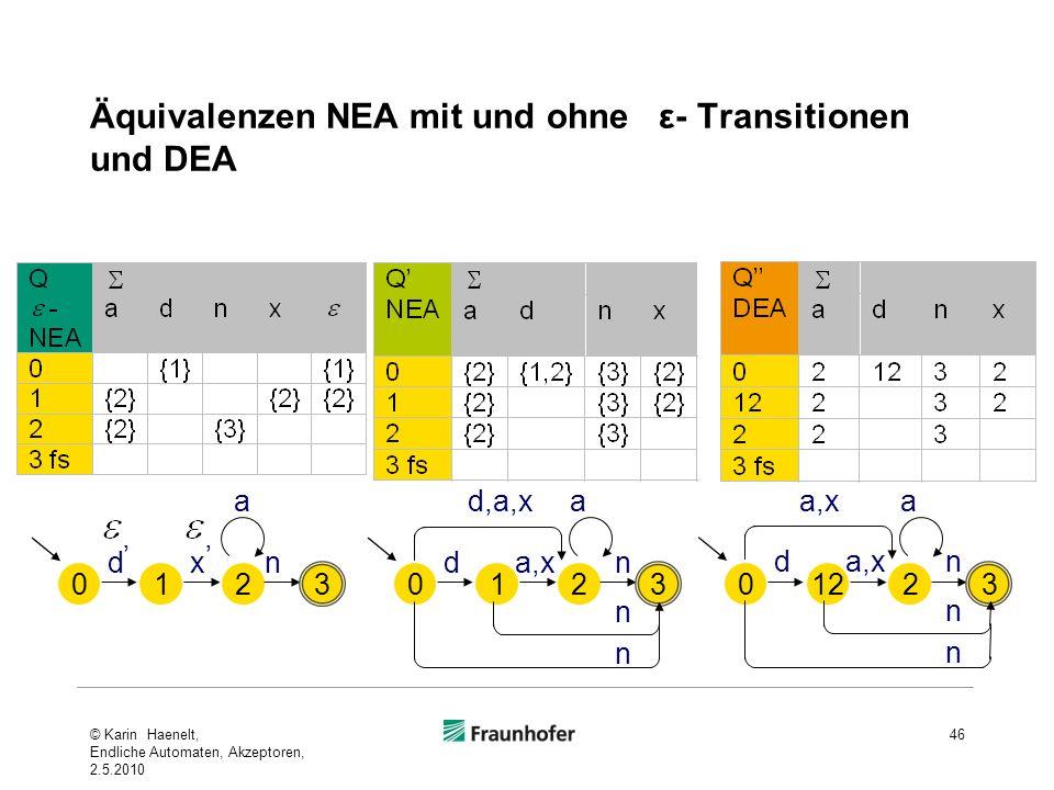 Äquivalenzen NEA mit und ohne ε- Transitionen und DEA