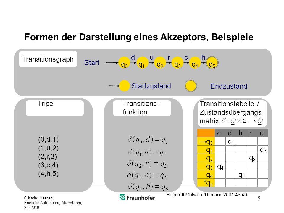 Formen der Darstellung eines Akzeptors, Beispiele