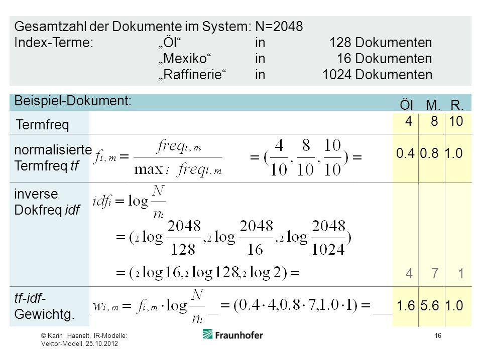Gesamtzahl der Dokumente im System: N=2048