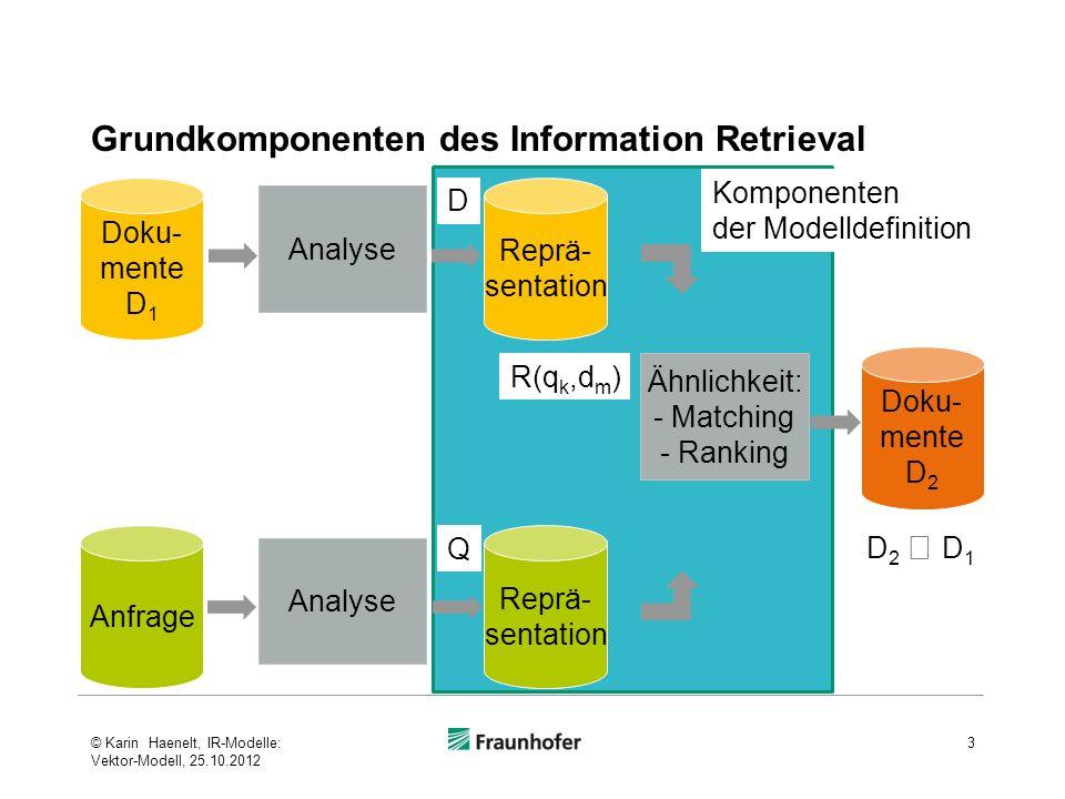 Grundkomponenten des Information Retrieval
