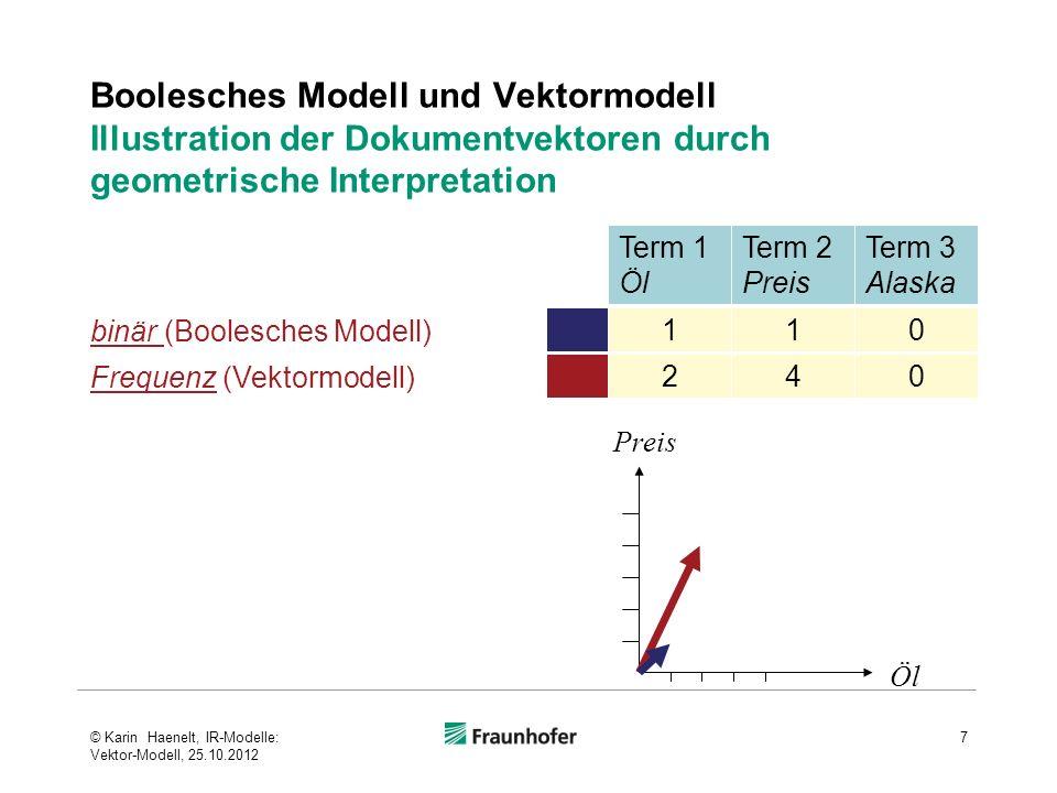 Boolesches Modell und Vektormodell Illustration der Dokumentvektoren durch geometrische Interpretation