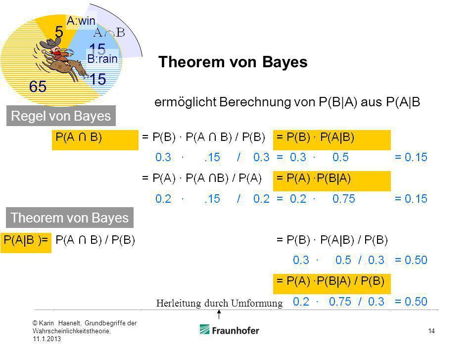 5 15 Theorem von Bayes 65 ermöglicht Berechnung von P(B|A) aus P(A|B