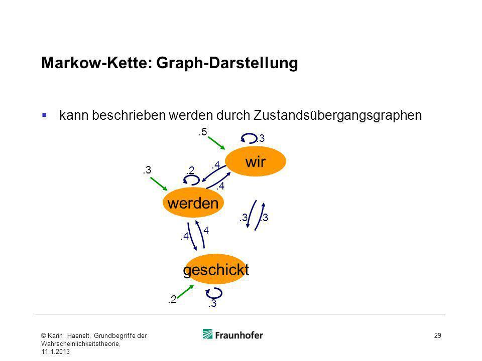 Markow-Kette: Graph-Darstellung