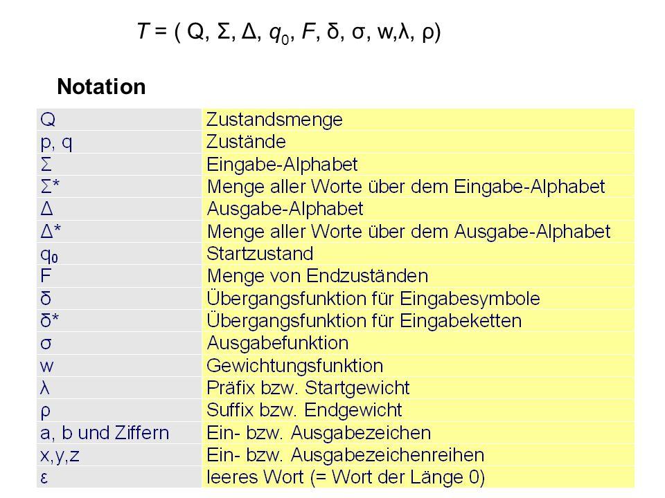 T = ( Q, Σ, Δ, q0, F, δ, σ, w,λ, ρ) Notation