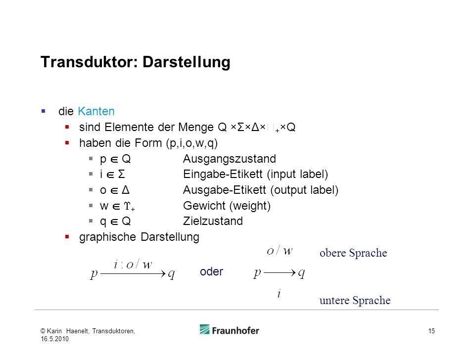 Transduktor: Darstellung
