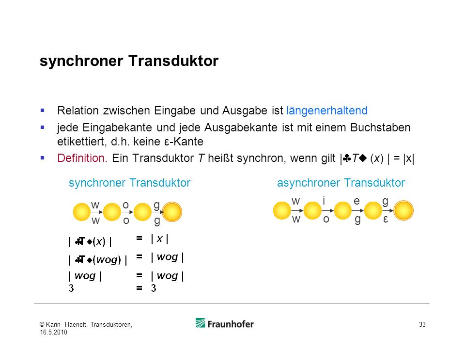 synchroner Transduktor