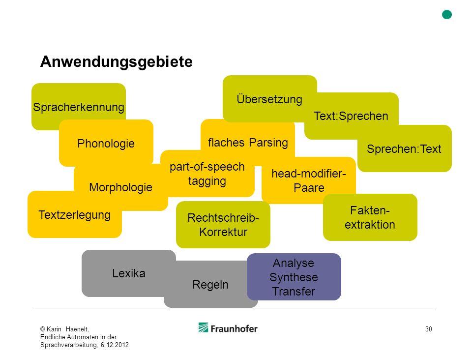 Anwendungsgebiete Übersetzung Spracherkennung Text:Sprechen Phonologie