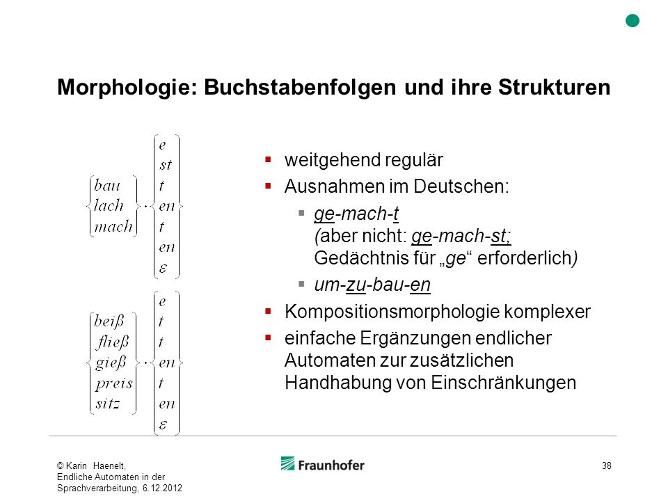 Morphologie: Buchstabenfolgen und ihre Strukturen