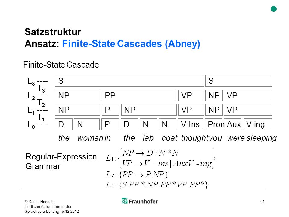 Satzstruktur Ansatz: Finite-State Cascades (Abney)