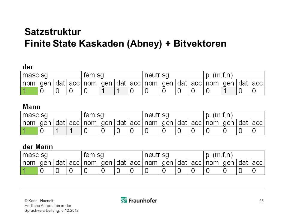 Satzstruktur Finite State Kaskaden (Abney) + Bitvektoren