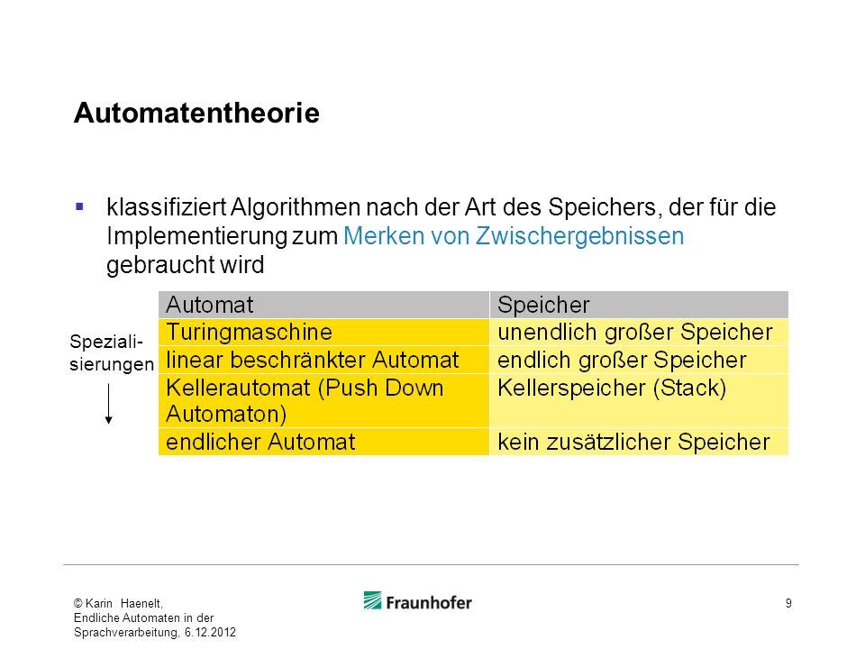 Automatentheorie klassifiziert Algorithmen nach der Art des Speichers, der für die Implementierung zum Merken von Zwischergebnissen gebraucht wird.