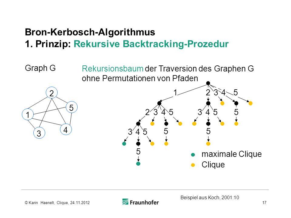 Bron-Kerbosch-Algorithmus 1. Prinzip: Rekursive Backtracking-Prozedur