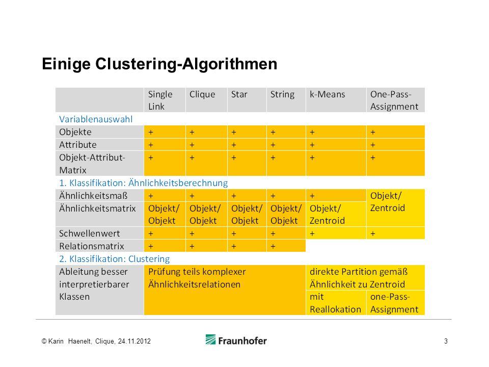 Einige Clustering-Algorithmen