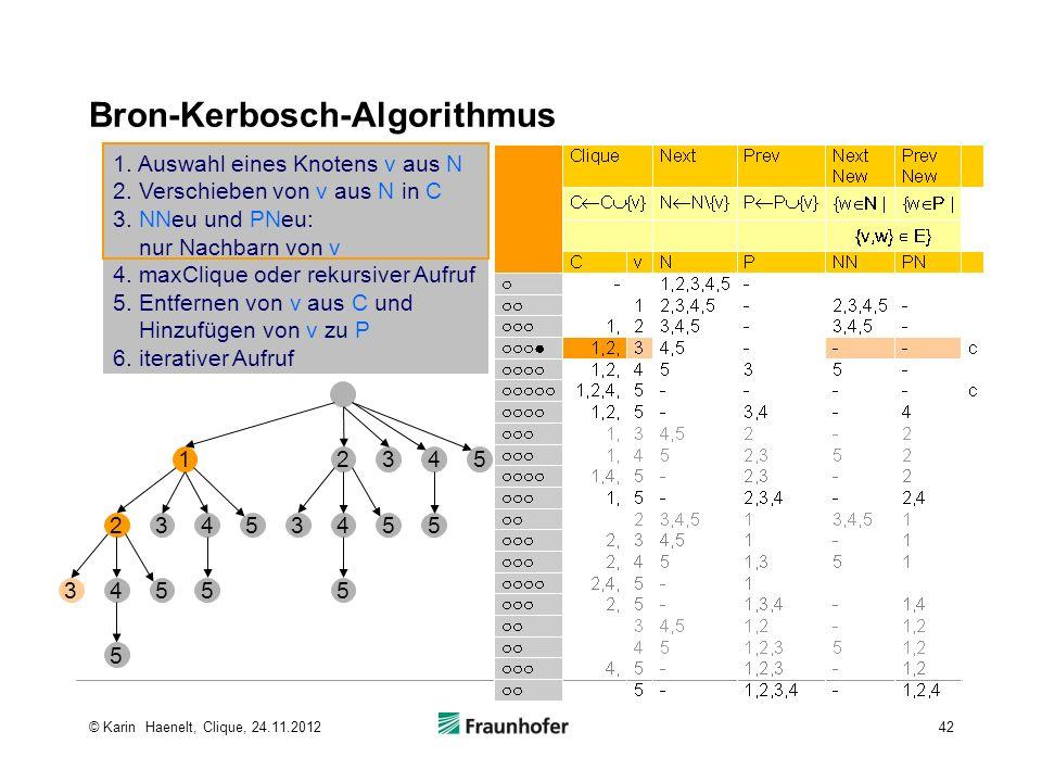 Bron-Kerbosch-Algorithmus