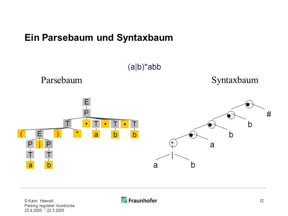 Ein Parsebaum und Syntaxbaum