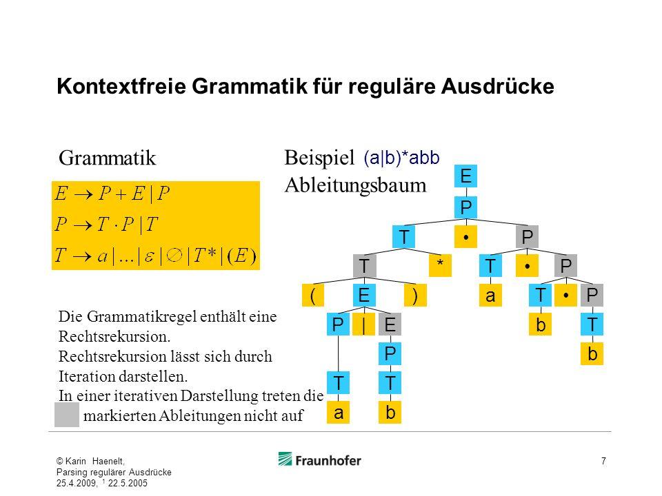 Kontextfreie Grammatik für reguläre Ausdrücke