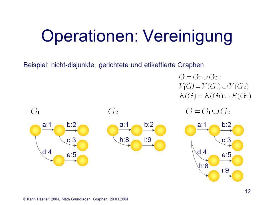 Operationen: Vereinigung