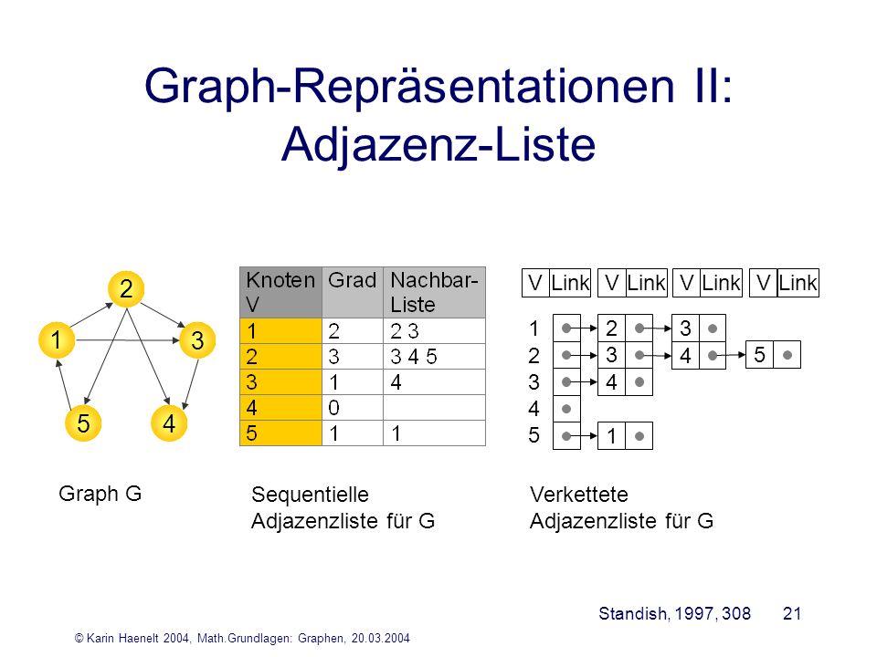 Graph-Repräsentationen II: Adjazenz-Liste