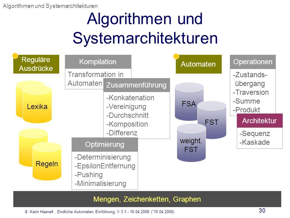 Algorithmen und Systemarchitekturen